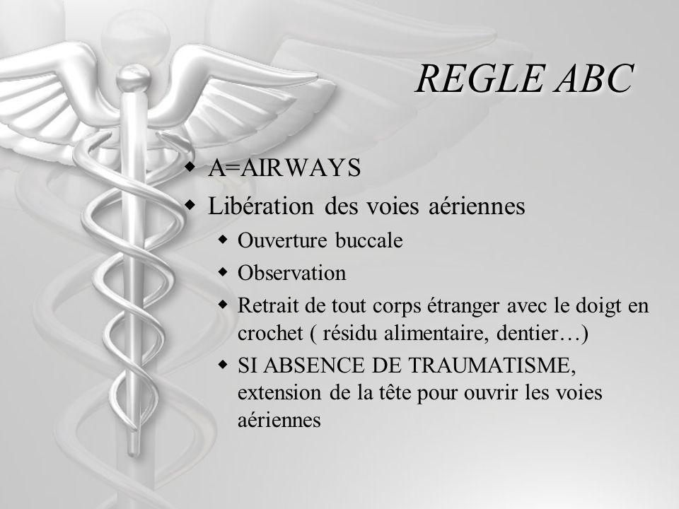 REGLE ABC A=AIRWAYS Libération des voies aériennes Ouverture buccale