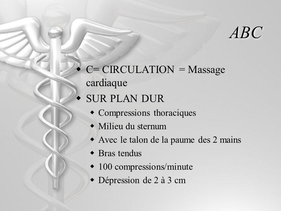 ABC C= CIRCULATION = Massage cardiaque SUR PLAN DUR