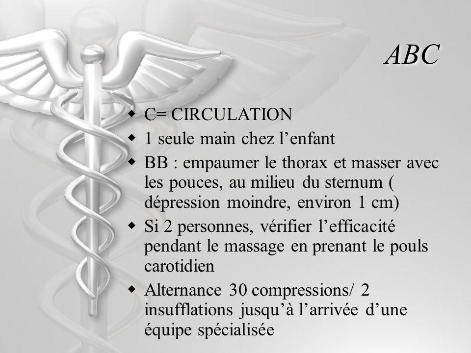 ABC C= CIRCULATION 1 seule main chez l'enfant
