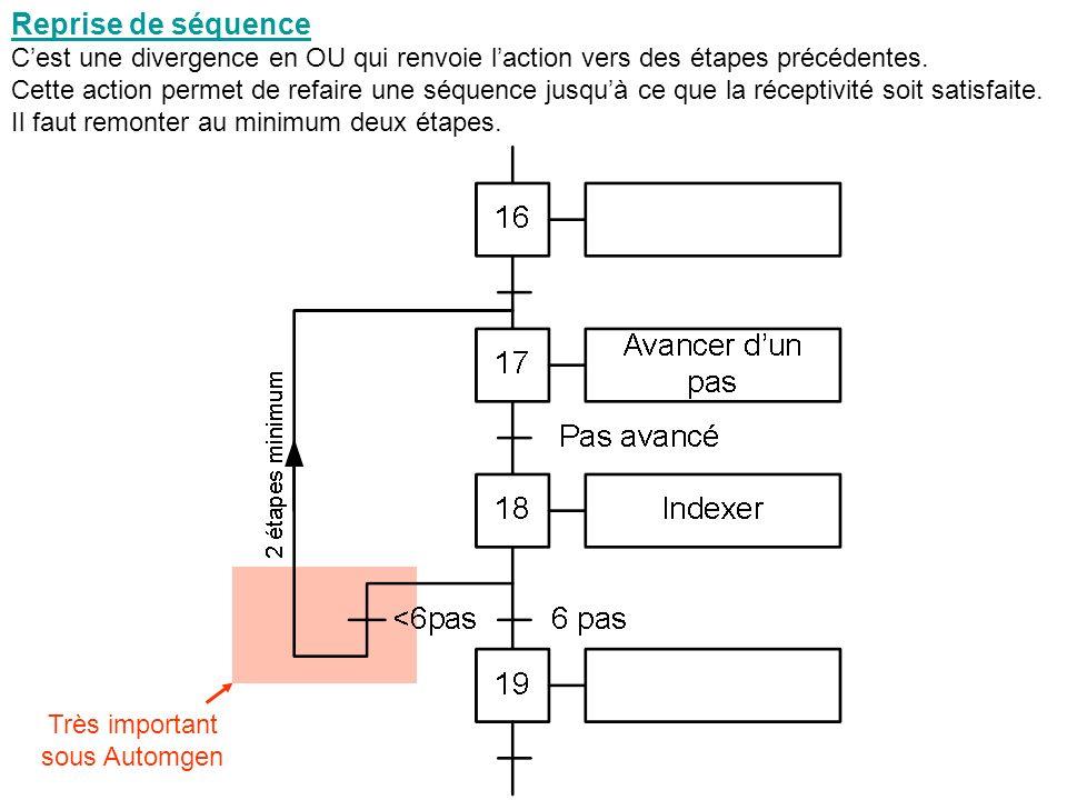 Reprise de séquence C'est une divergence en OU qui renvoie l'action vers des étapes précédentes.
