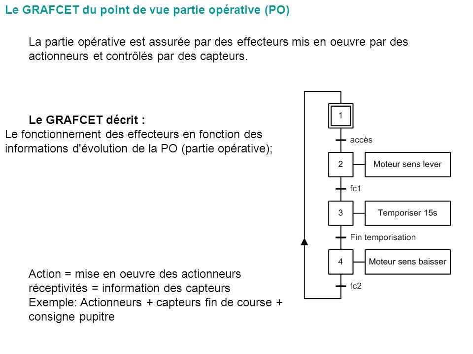 Le GRAFCET du point de vue partie opérative (PO)