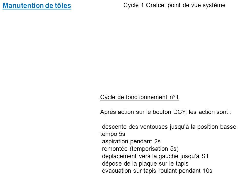 Cycle 1 Grafcet point de vue système
