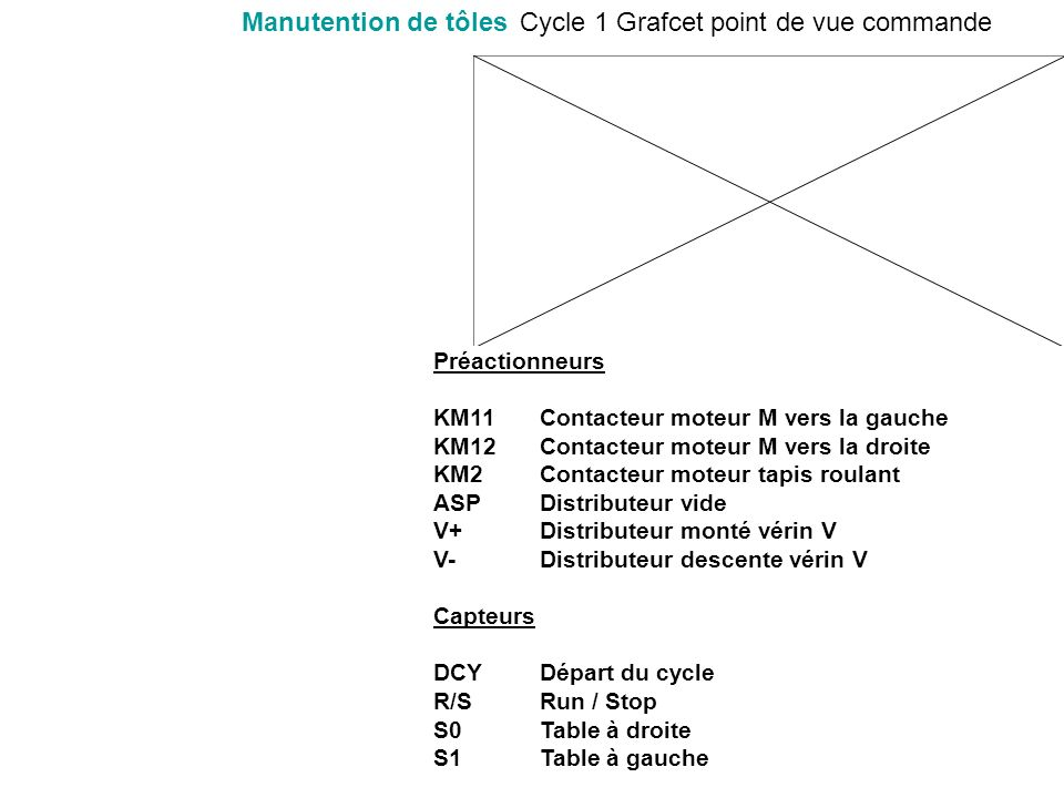 Cycle 1 Grafcet point de vue commande