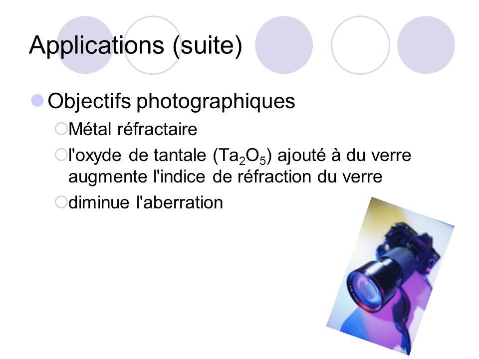 Applications (suite) Objectifs photographiques Métal réfractaire