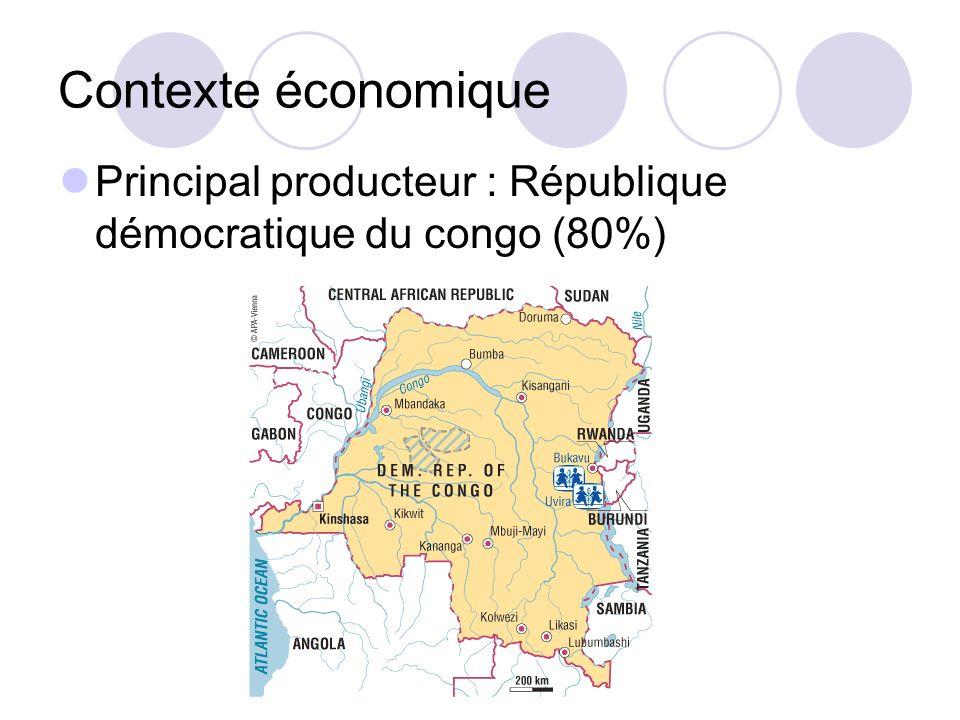 Contexte économique Principal producteur : République démocratique du congo (80%)