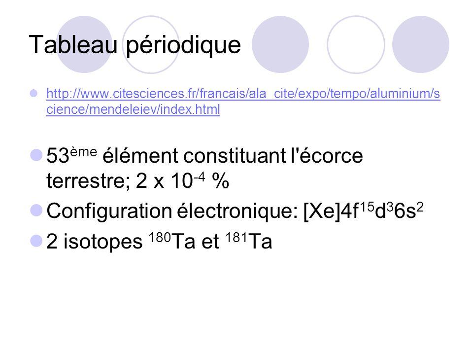 Tableau périodique http://www.citesciences.fr/francais/ala_cite/expo/tempo/aluminium/science/mendeleiev/index.html.