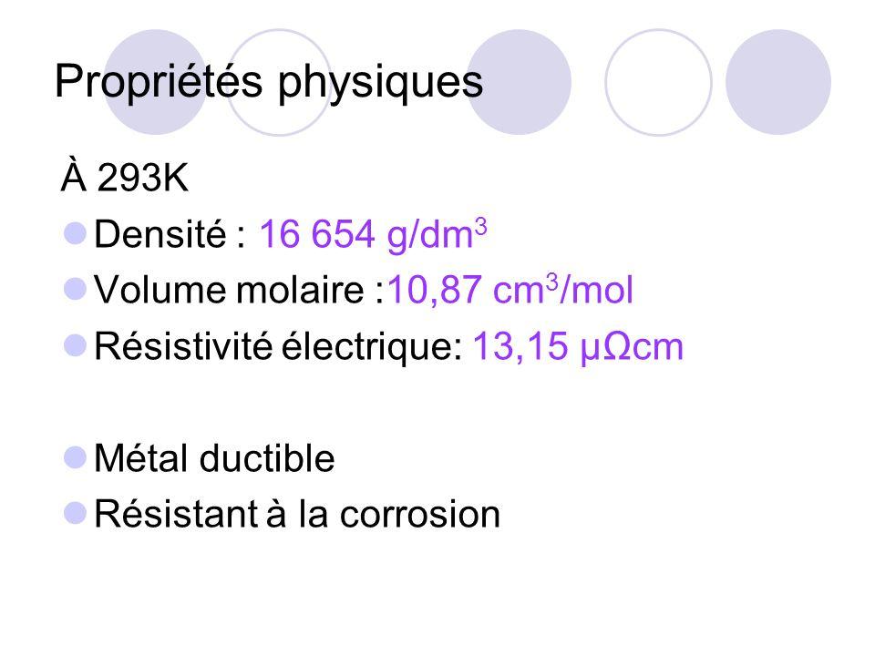 Propriétés physiques À 293K Densité : 16 654 g/dm3