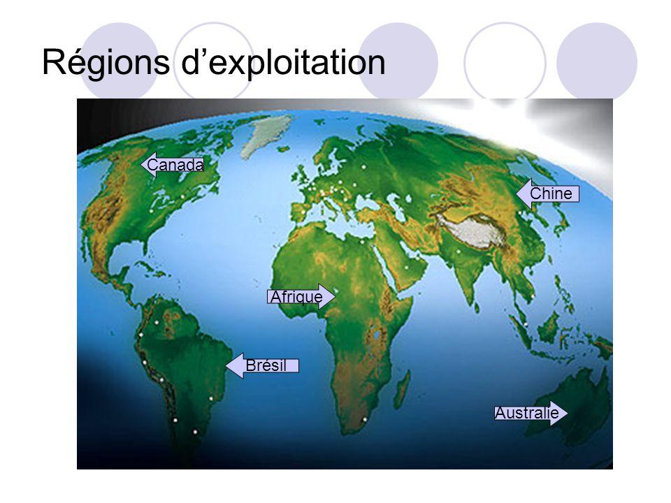 Régions d'exploitation
