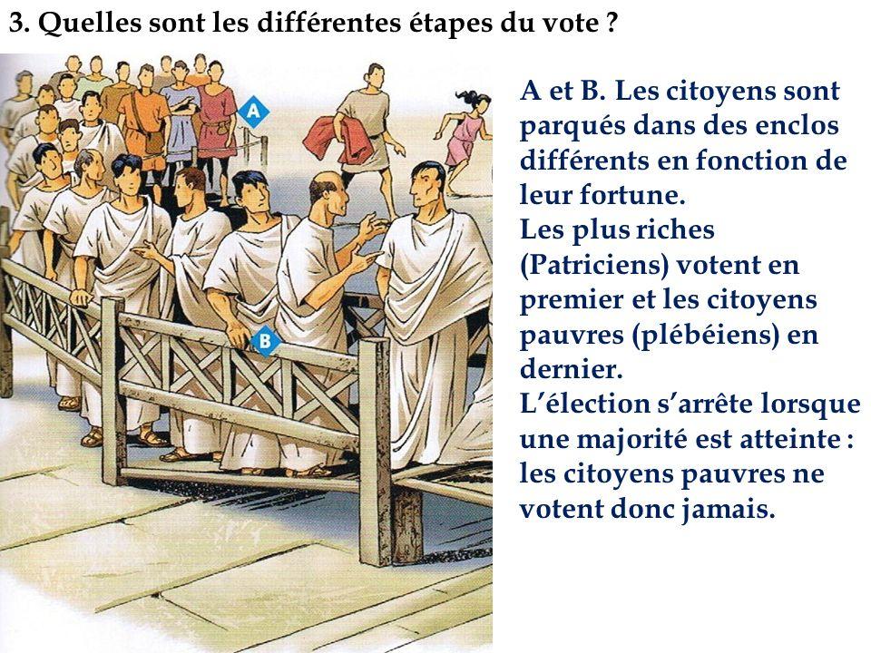 3. Quelles sont les différentes étapes du vote
