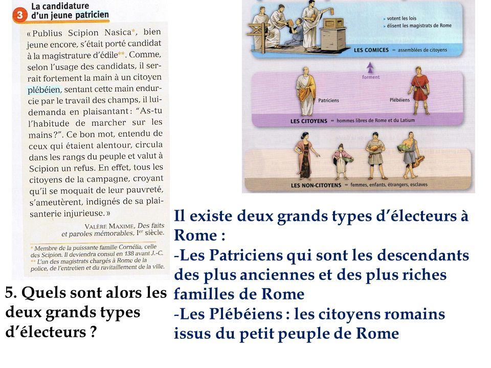 Il existe deux grands types d'électeurs à Rome :