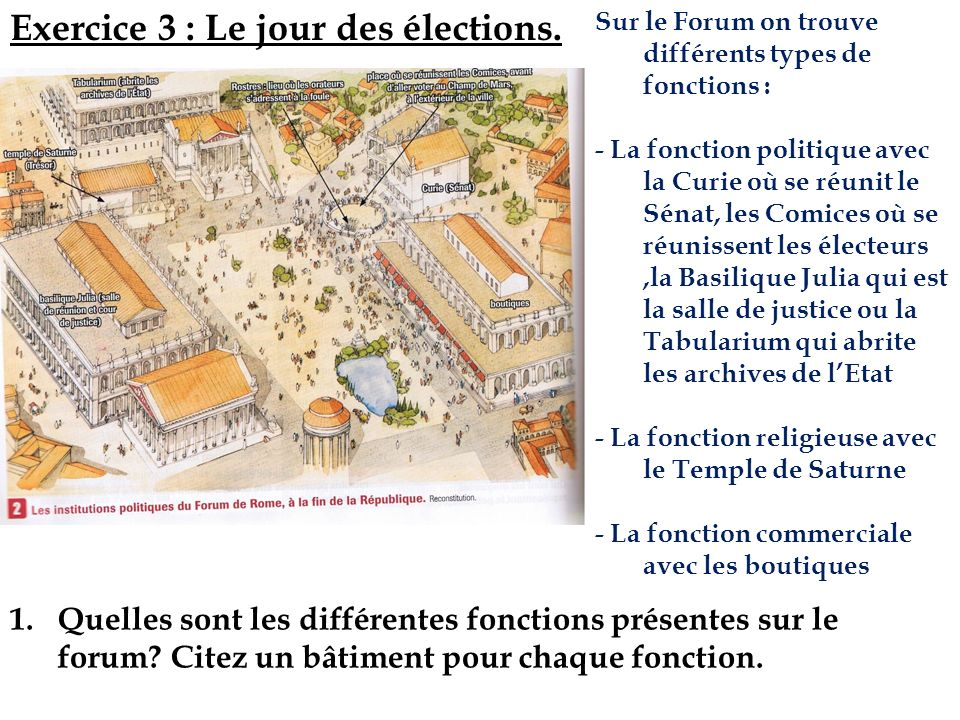 Exercice 3 : Le jour des élections.