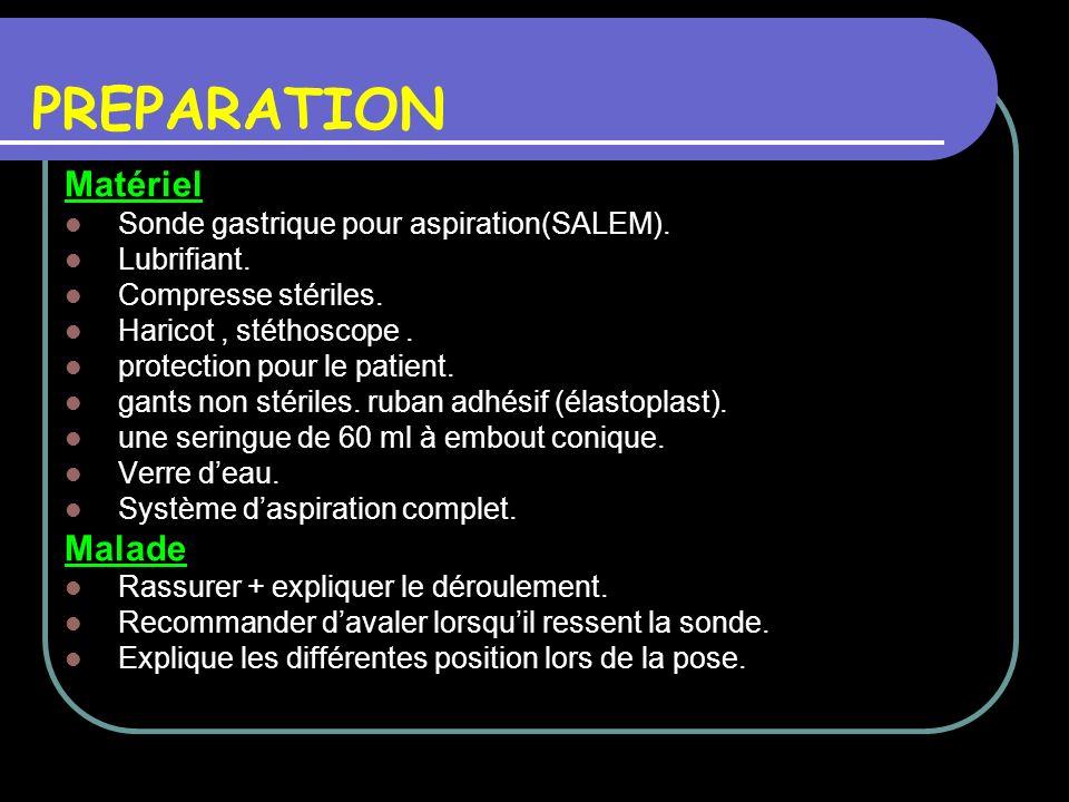 PREPARATION Matériel Malade Sonde gastrique pour aspiration(SALEM).