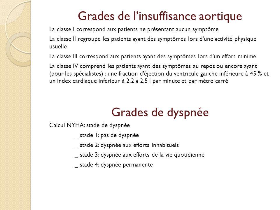 Grades de l'insuffisance aortique