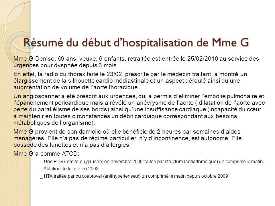 Résumé du début d'hospitalisation de Mme G