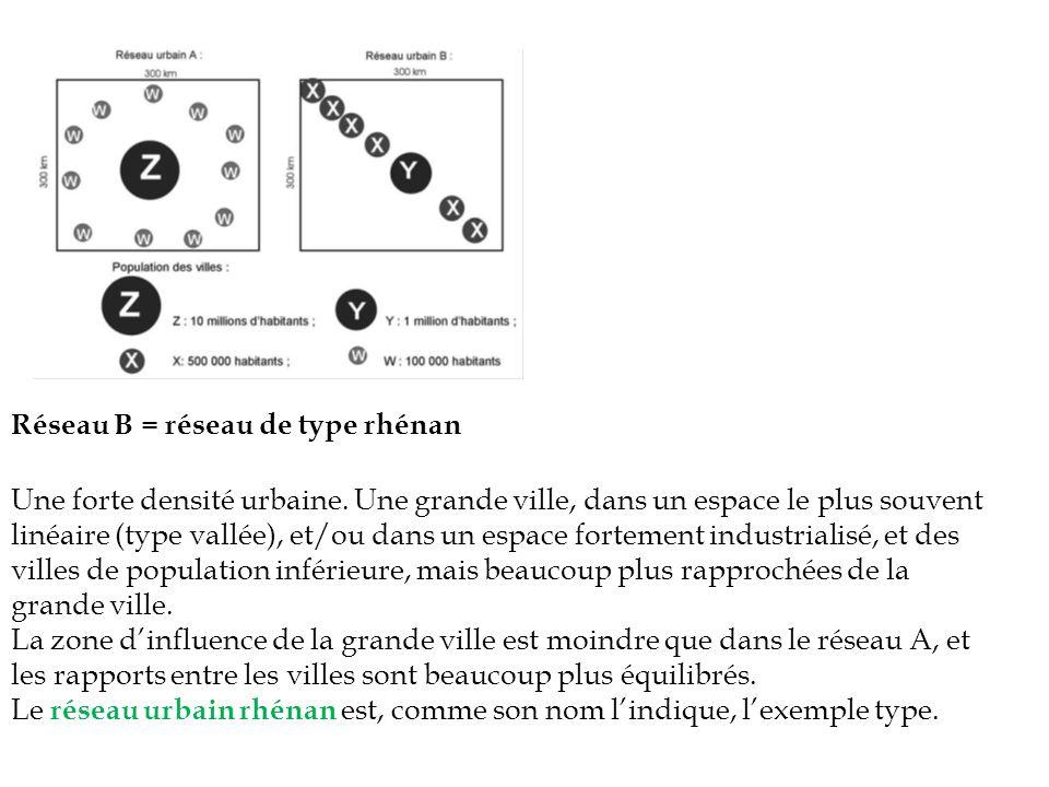 Réseau B = réseau de type rhénan