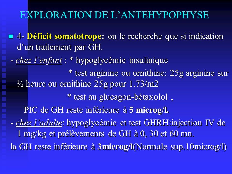 EXPLORATION DE L'ANTEHYPOPHYSE