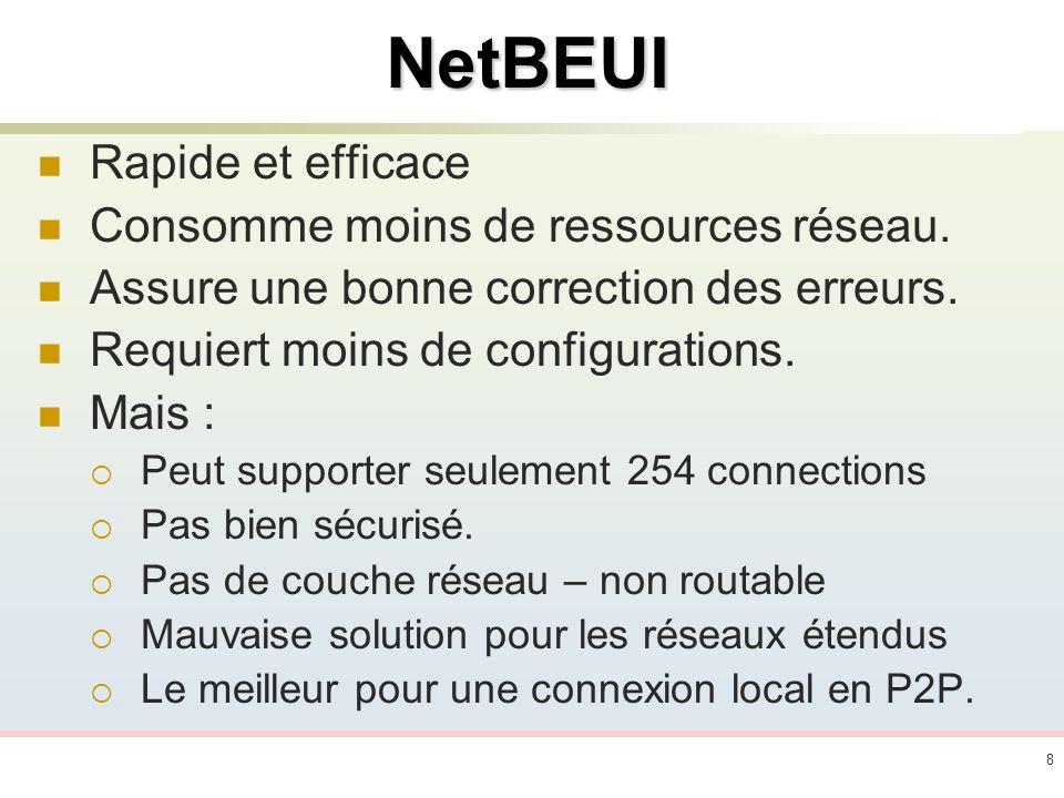 NetBEUI Rapide et efficace Consomme moins de ressources réseau.