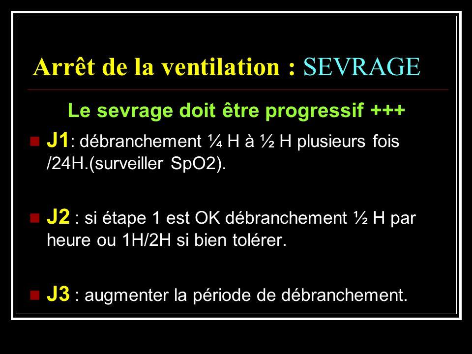 Arrêt de la ventilation : SEVRAGE
