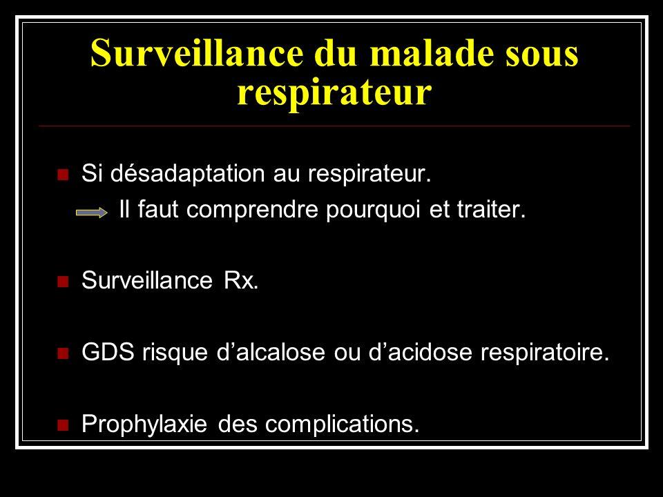 Surveillance du malade sous respirateur