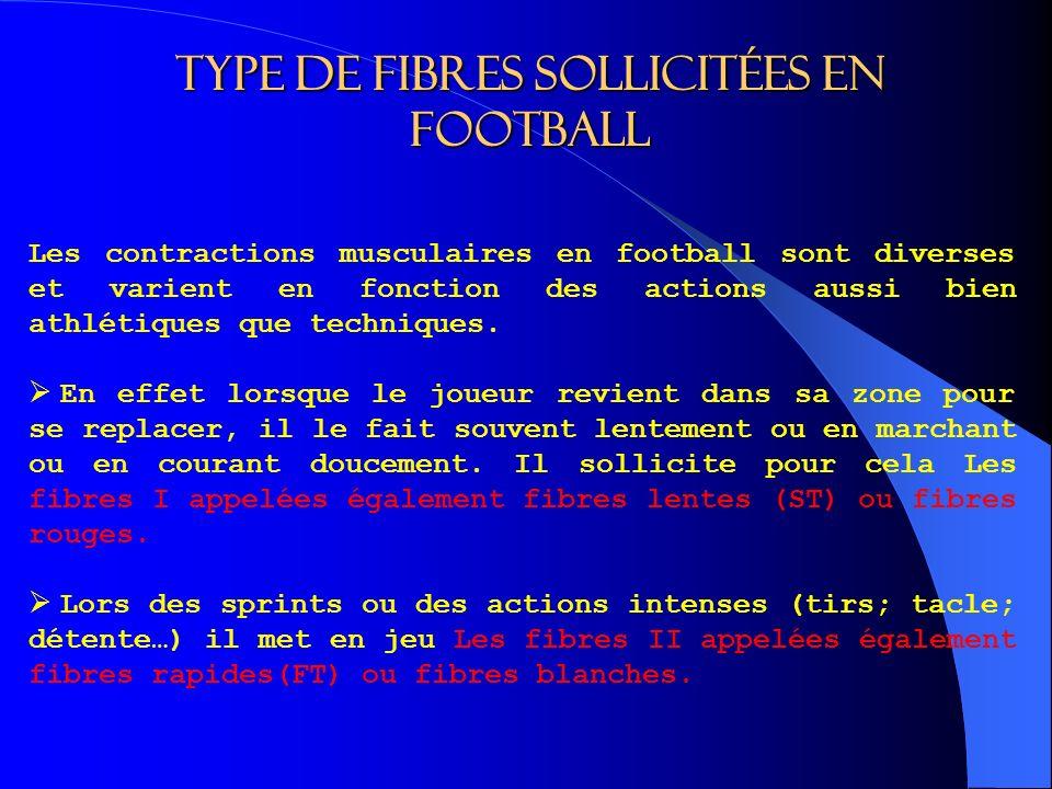 Type de fibres sollicitées en football