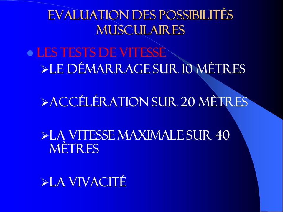 Evaluation des possibilités musculaires
