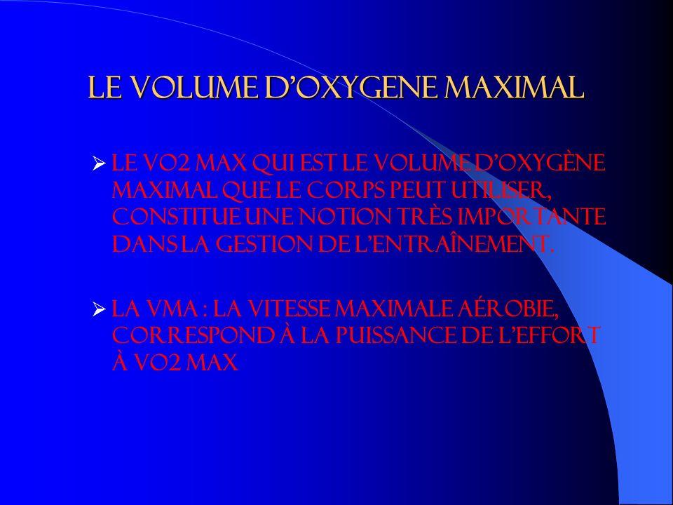 Le volume d'oxygene maximal