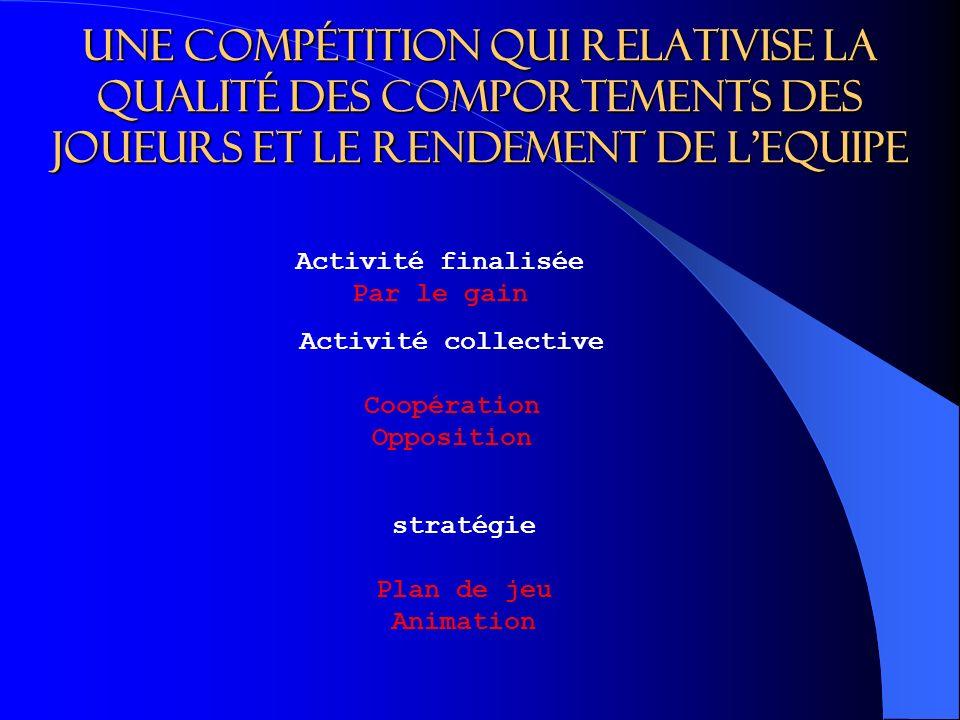Une compétition qui relativise la QUALITÉ des comportements des joueurs et le rendement de l'Equipe