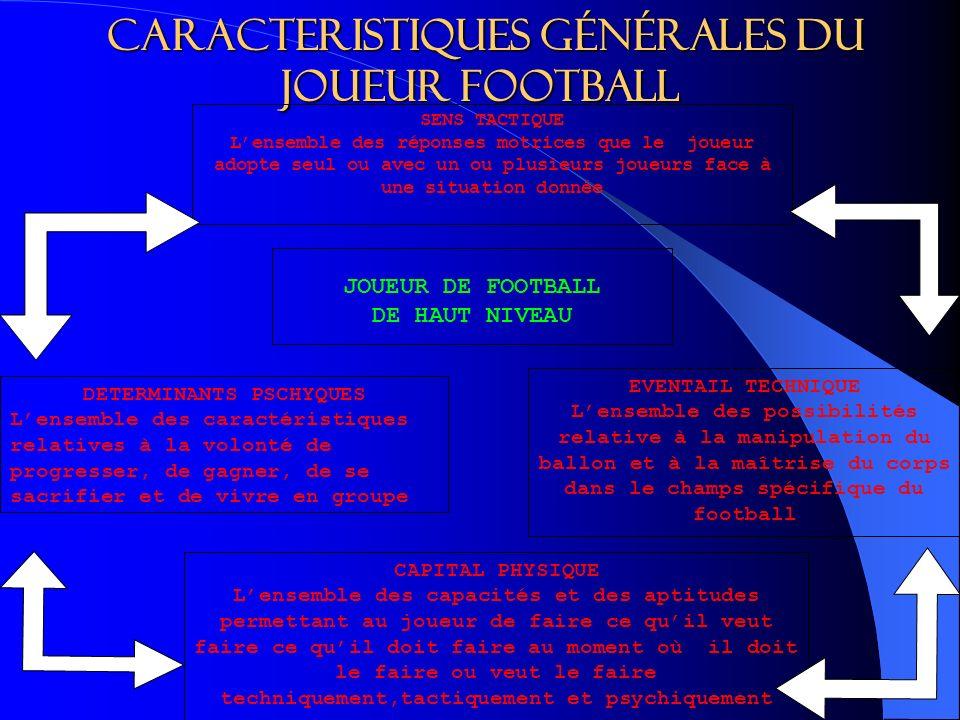 CARACTERISTIQUES générales DU JOUEUR FOOTBALL