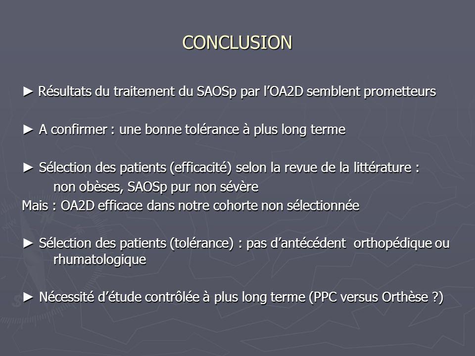 CONCLUSION ► Résultats du traitement du SAOSp par l'OA2D semblent prometteurs. ► A confirmer : une bonne tolérance à plus long terme.