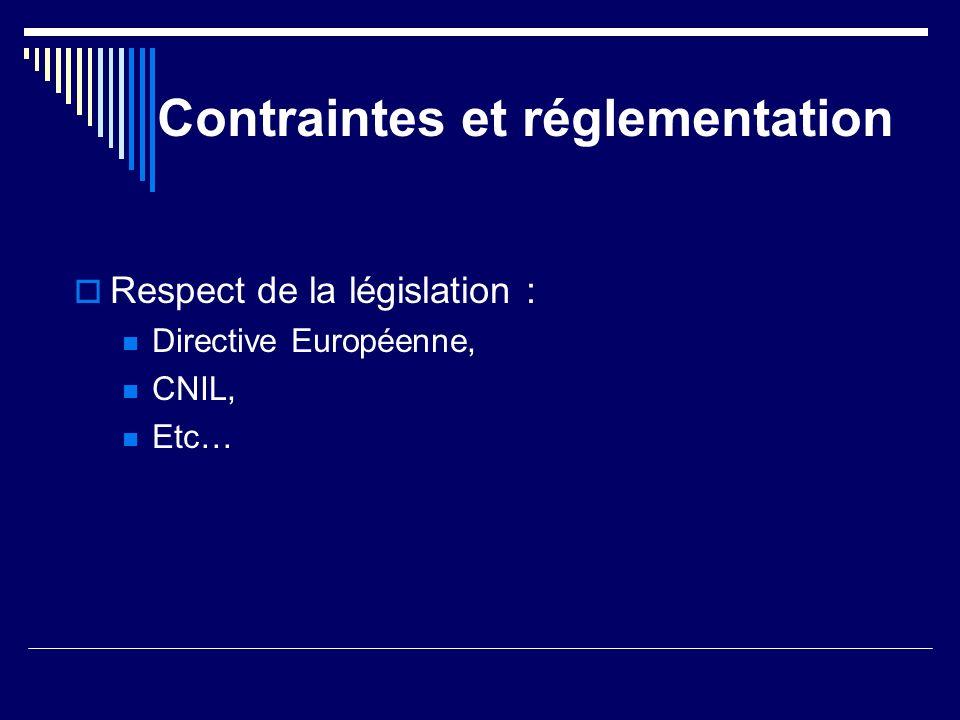 Contraintes et réglementation