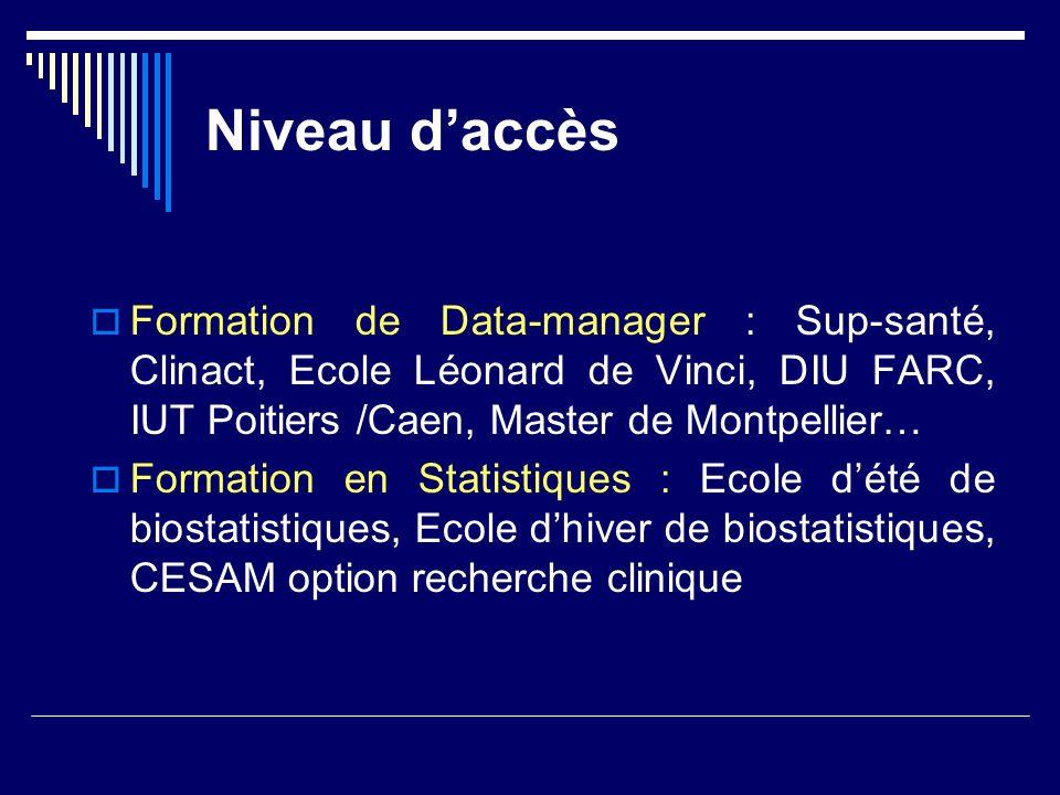 Niveau d'accès Formation de Data-manager : Sup-santé, Clinact, Ecole Léonard de Vinci, DIU FARC, IUT Poitiers /Caen, Master de Montpellier…