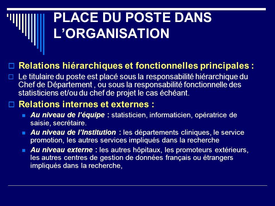 PLACE DU POSTE DANS L'ORGANISATION