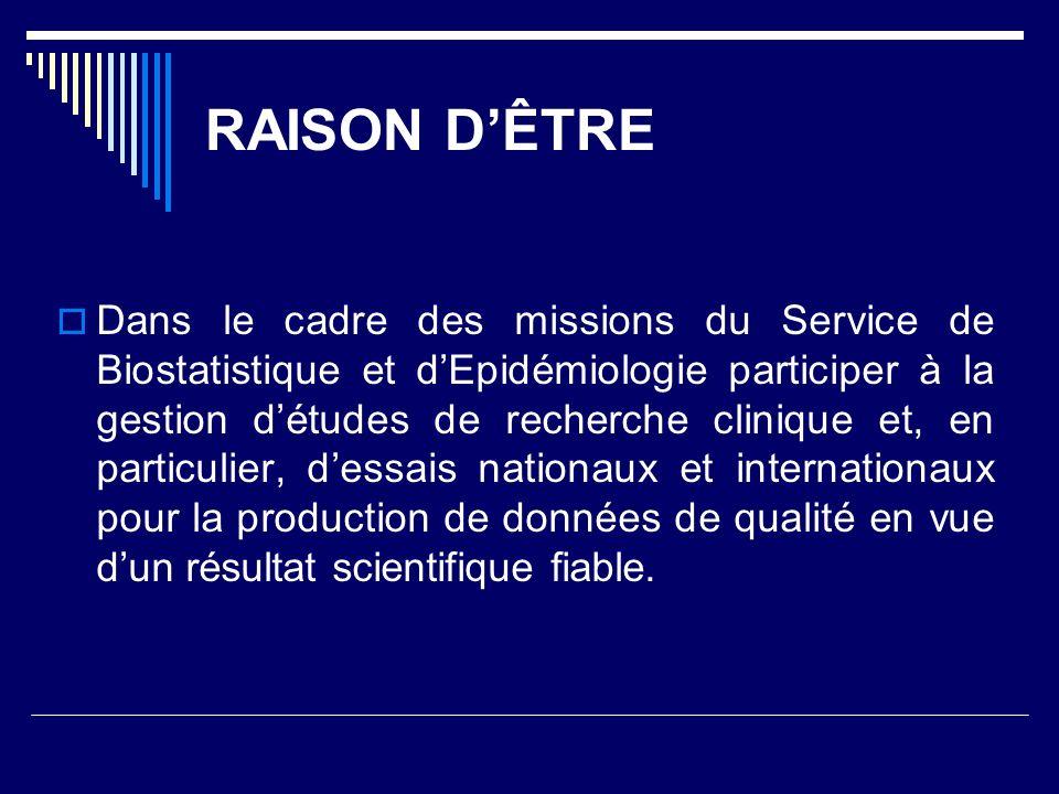 RAISON D'ÊTRE