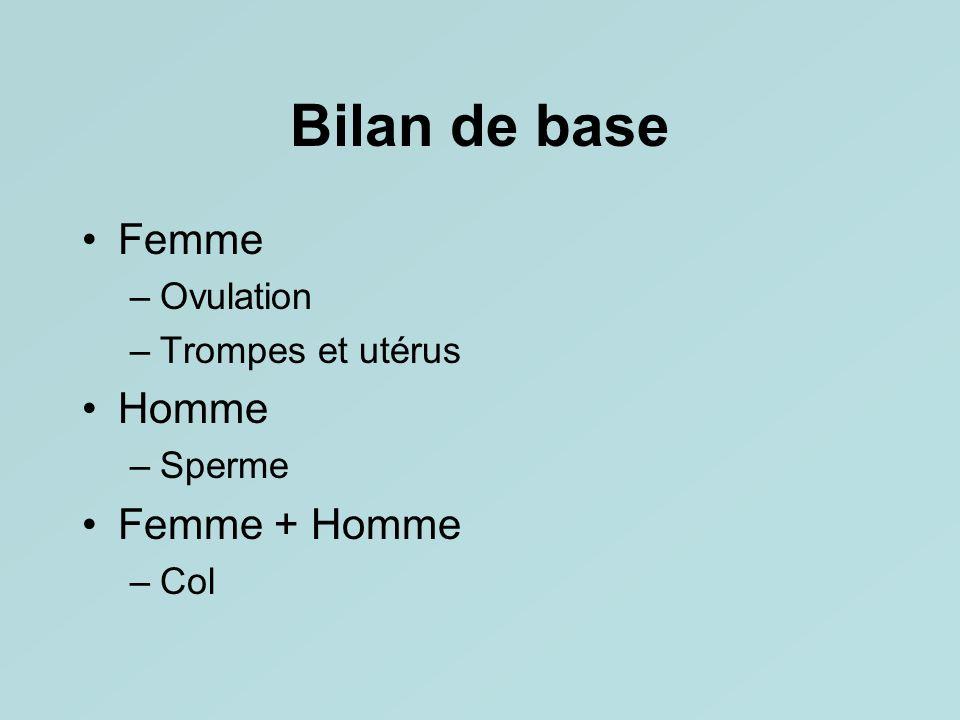 Bilan de base Femme Homme Femme + Homme Ovulation Trompes et utérus