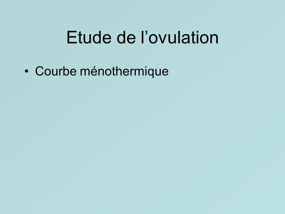 Etude de l'ovulation Courbe ménothermique