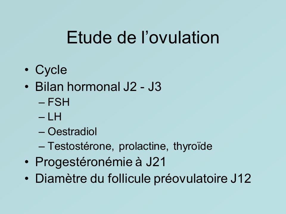 Etude de l'ovulation Cycle Bilan hormonal J2 - J3