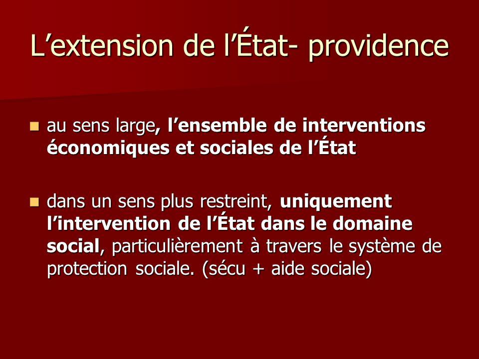 L'extension de l'État- providence