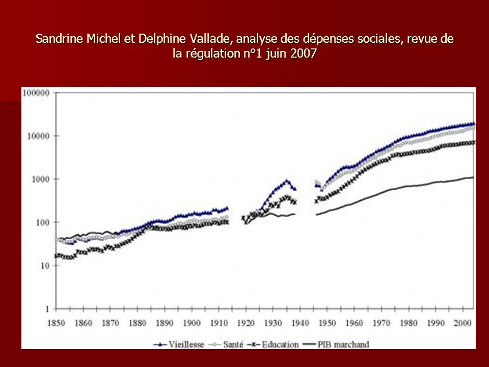 Sandrine Michel et Delphine Vallade, analyse des dépenses sociales, revue de la régulation n°1 juin 2007