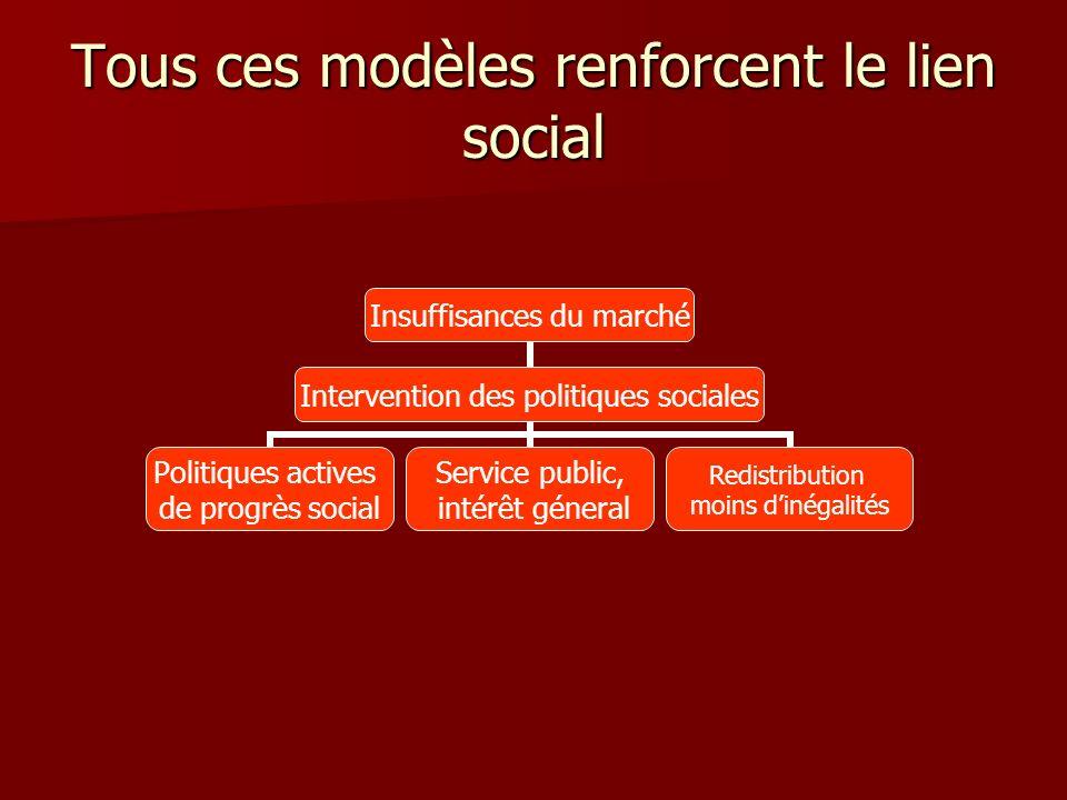 Tous ces modèles renforcent le lien social