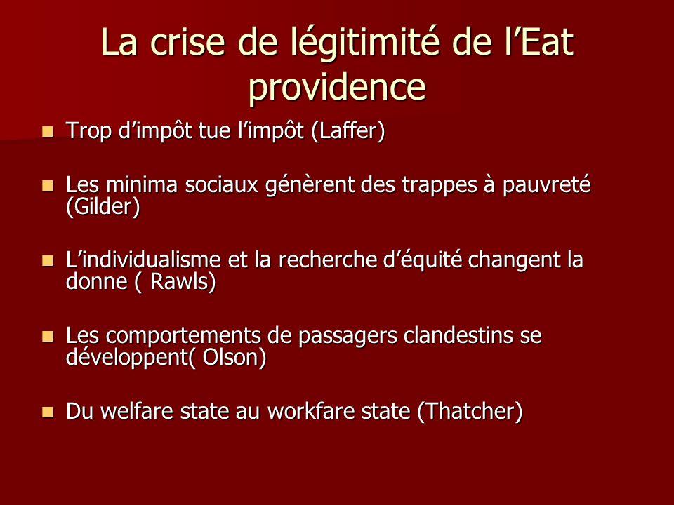La crise de légitimité de l'Eat providence