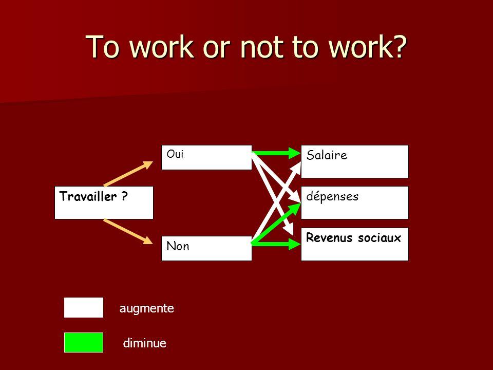 To work or not to work Non Salaire dépenses Revenus sociaux