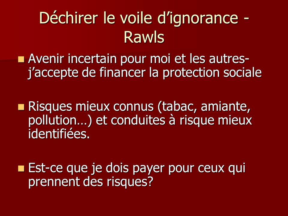 Déchirer le voile d'ignorance - Rawls