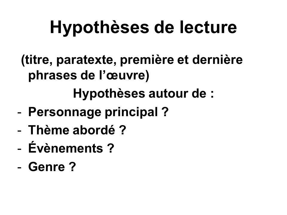 Hypothèses de lecture (titre, paratexte, première et dernière phrases de l'œuvre) Hypothèses autour de :