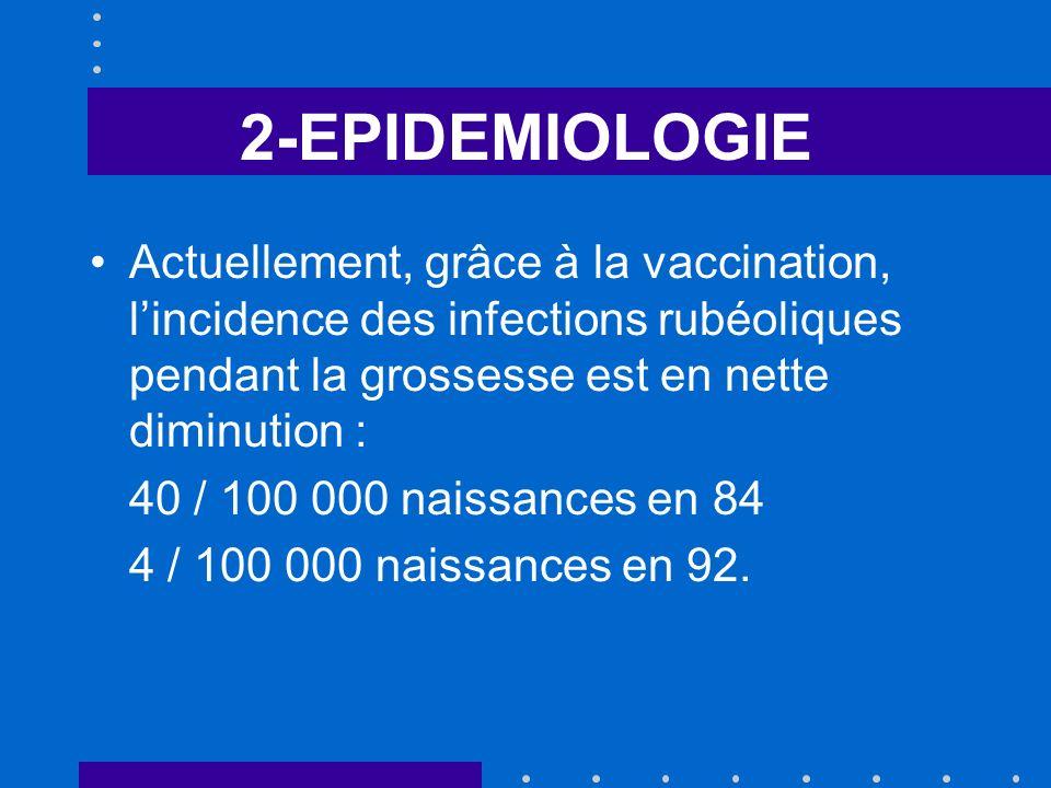 2-EPIDEMIOLOGIE Actuellement, grâce à la vaccination, l'incidence des infections rubéoliques pendant la grossesse est en nette diminution :