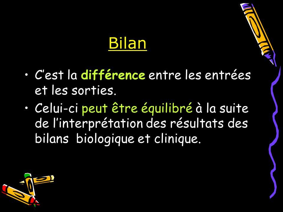 Bilan C'est la différence entre les entrées et les sorties.