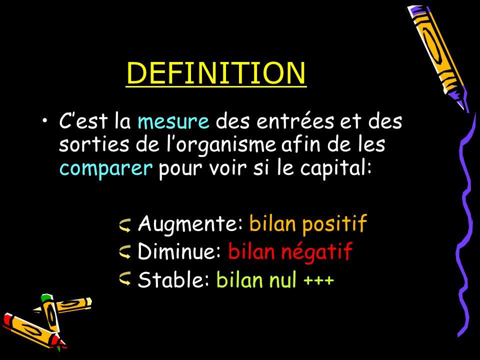 DEFINITION C'est la mesure des entrées et des sorties de l'organisme afin de les comparer pour voir si le capital: