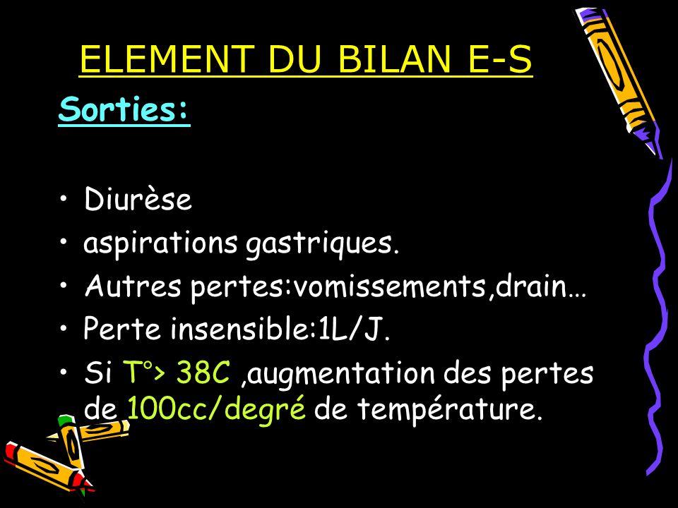 ELEMENT DU BILAN E-S Sorties: Diurèse aspirations gastriques.