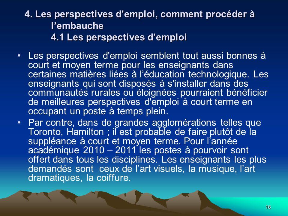 4. Les perspectives d'emploi, comment procéder à l'embauche 4