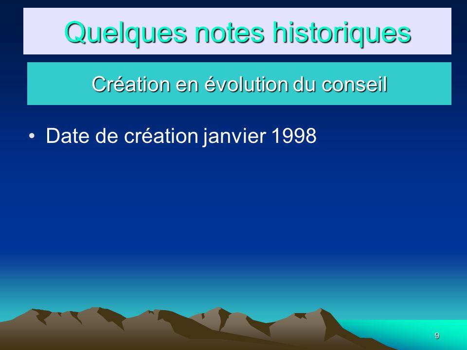 Quelques notes historiques