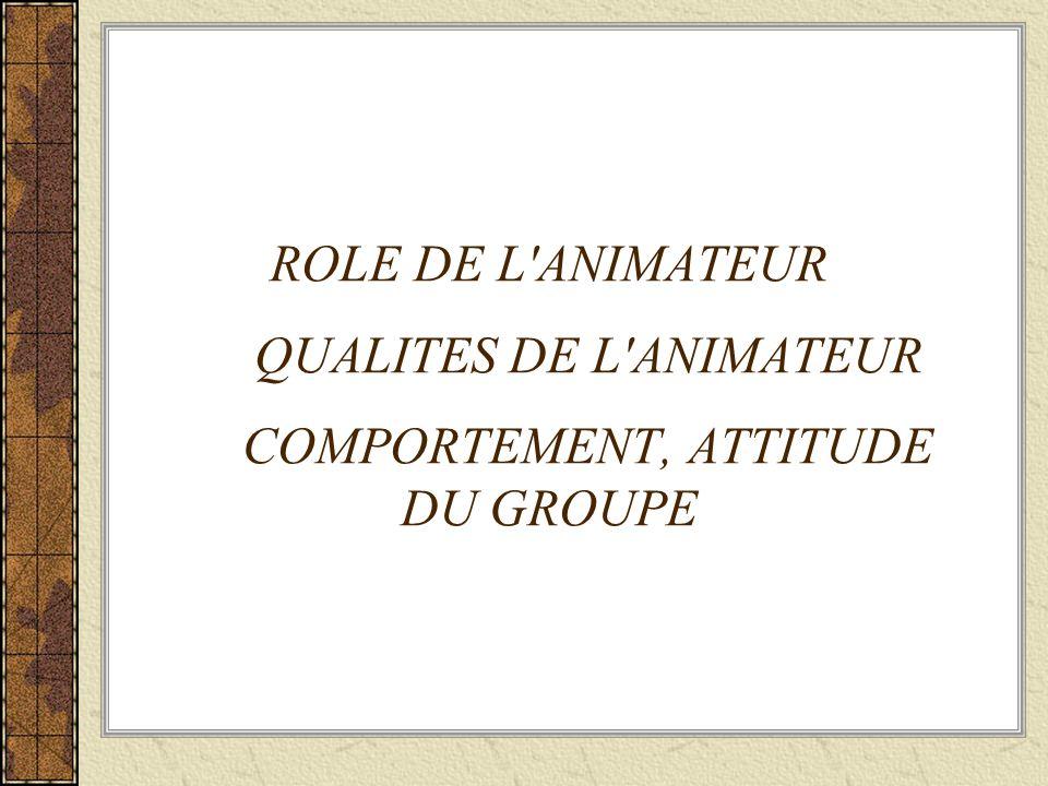 ROLE DE L ANIMATEUR QUALITES DE L ANIMATEUR COMPORTEMENT, ATTITUDE DU GROUPE